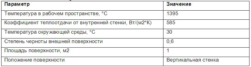 Программы расчета толщины огнеупорной теплоизоляции
